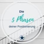 Die 5 (+1) Phasen der Positionierung